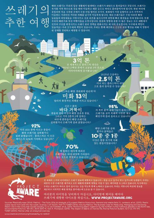 journey of trash korean